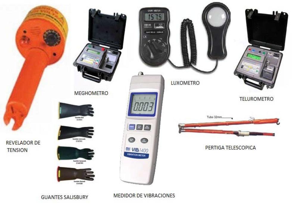 Medición y alquiler de equipos eléctricos y civiles